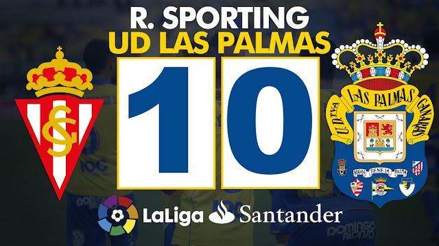 Marcador Sporting - UD Las Palmas