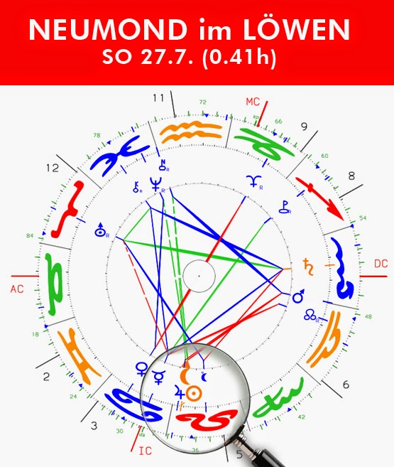 astrologie horoskop sternzeichen praxis networkedblogs by ninua. Black Bedroom Furniture Sets. Home Design Ideas