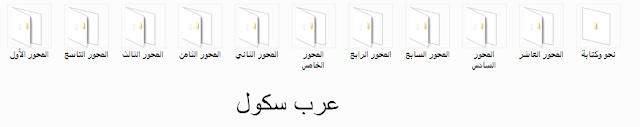 مذكرات السنة الرابعة ابتدائي في مادة اللغة العربية