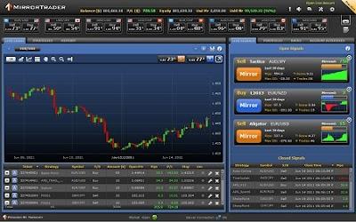 Mirror Trading Platform of Trade24