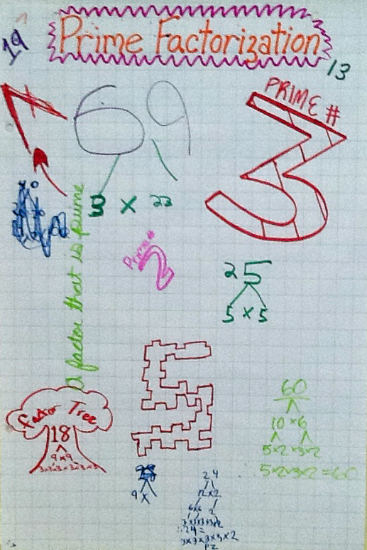 Runde's Room: Graffiti in Math Class