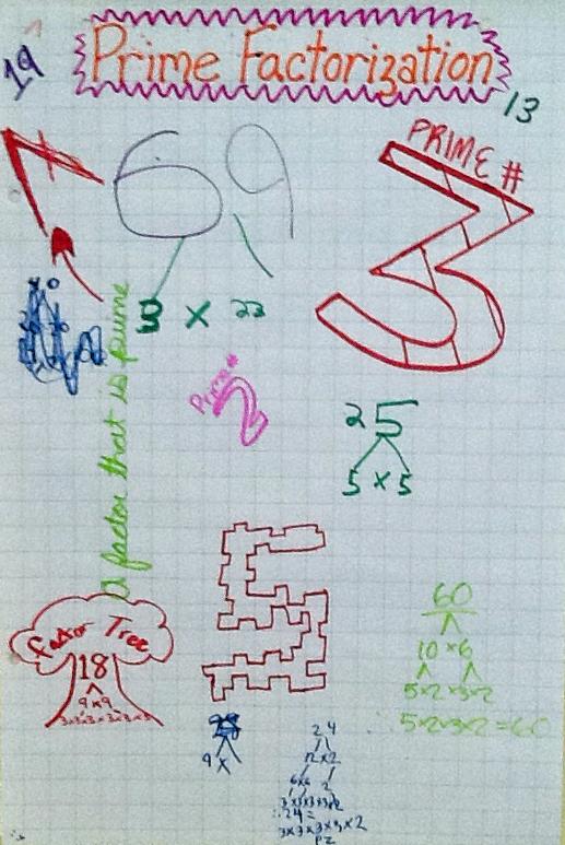 graffiti in math class