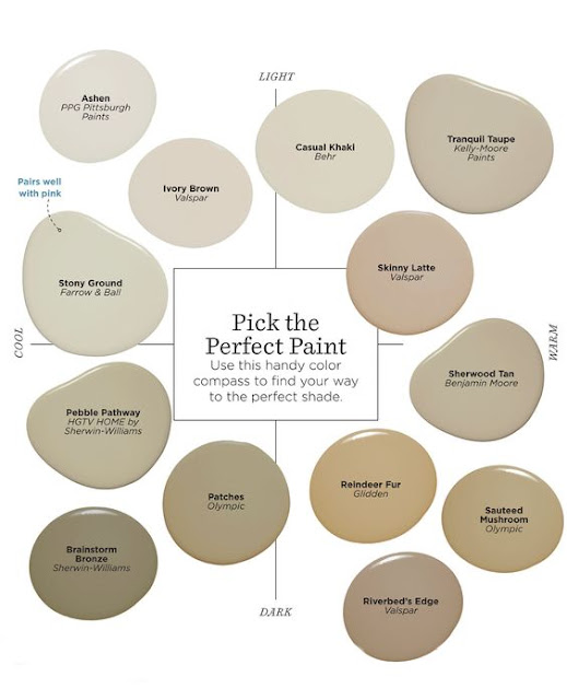 "Dulux Most Popular Grey Paint Colours: Common Ground : Is ""Mushroom"" The New Gray In Wall Color"