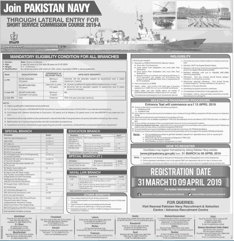 Advertisement for Pakistan Navy Jobs April 2019