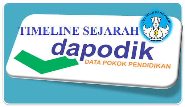 TIMELINE SEJARAH TERCIPTA DAPODIK