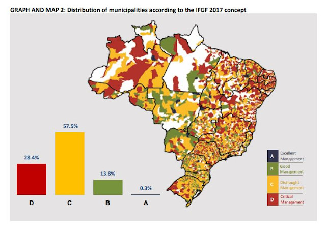 GRAPH AND MAP 2: Distribution of municipalities according to the IFGF 2017 concept