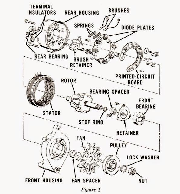 Wiring Diagram Kelistrikan Jupiter Mx