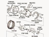 Cara Perbaiki Sistem Alternator Mobil