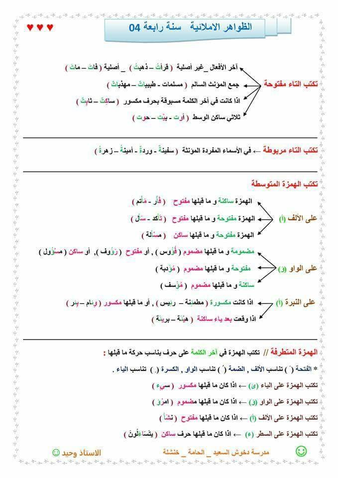 ملخص قواعد اللغة العربية للسنة الرابعة ابتدائي