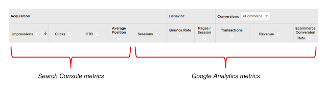 how to link google search console to google analytics
