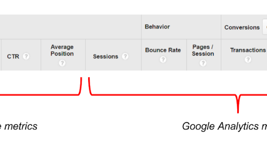 Deeper Integration of Search Console in Google Analytics