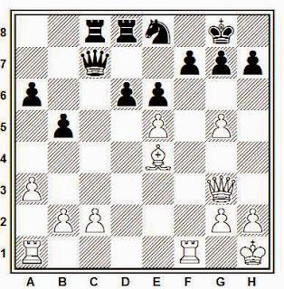 Posición de la partida de ajedrez Lukin - Cherepkov (URSS, 1974)