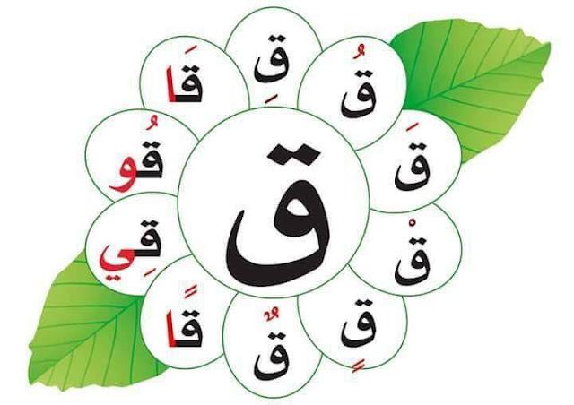 حروف اللغة العربية مع الحركات القصيرة وحروف المد بشكل جميل وجذاب
