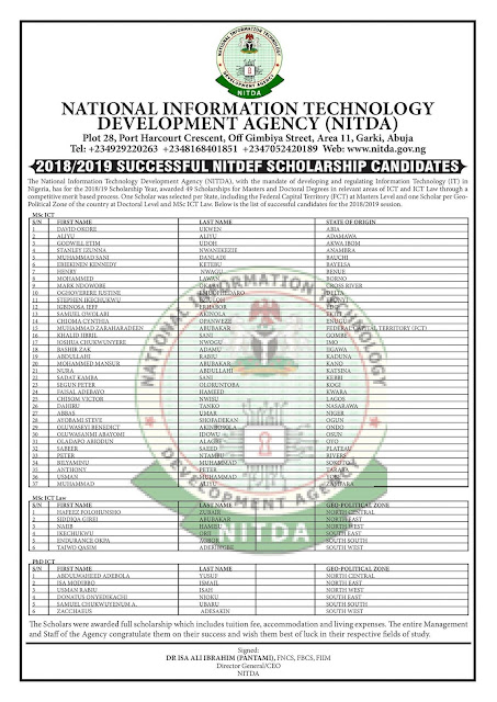 NITDA Scholarship List of Successful Candidates for 2018/2019 Award
