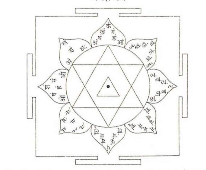ShriRama and Hanuman Consciousness: Ganapati Beej Mantra
