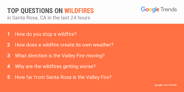 WildfireQs.png