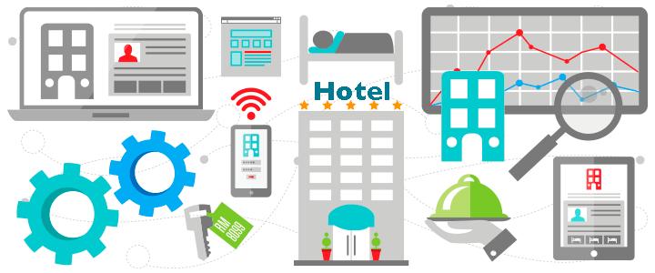 Noticias descargas y m s for Como reservar una habitacion en un hotel