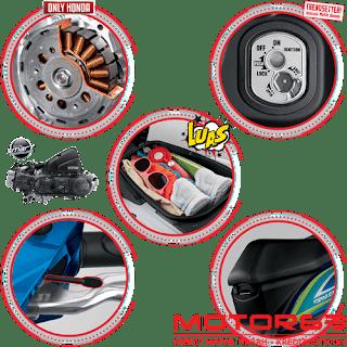 Fitur dan Spesifikasi Honda BeAT POP eSP CW FI