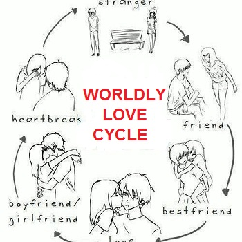 Love And Relationship Issues The Cycle Of Worldly Love Is This