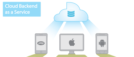Mobile Backend as a service (Mbaas) Provider untuk Startup dan Mobile Developer