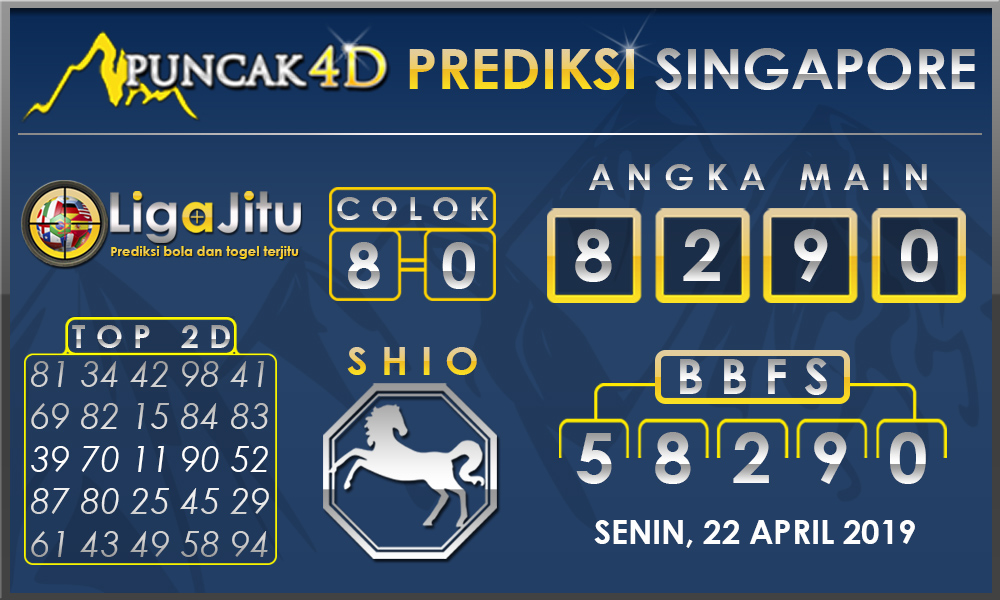 PREDIKSI TOGEL SINGAPORE PUNCAK4D 22 APRIL 2019