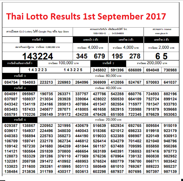 thai-lotto-1st-september-2017