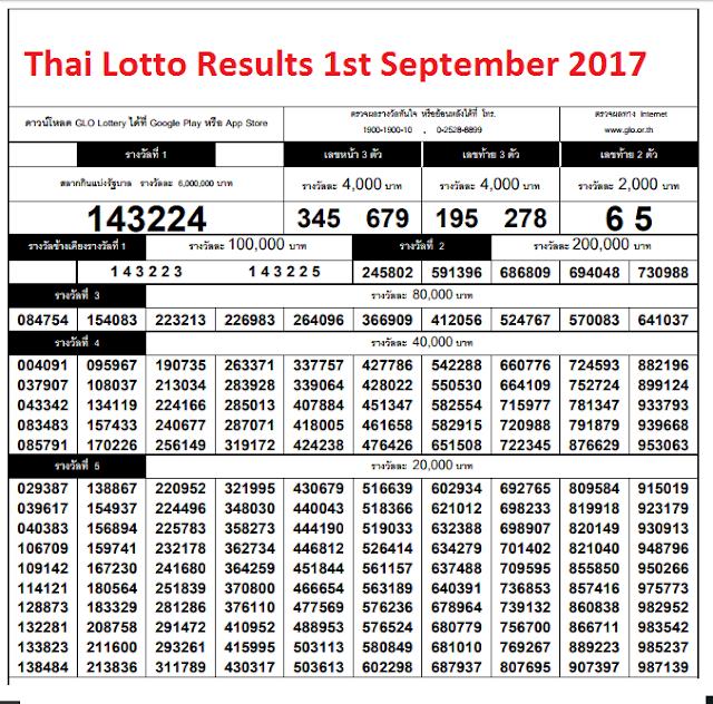 thai-lotto-1st-september-2017
