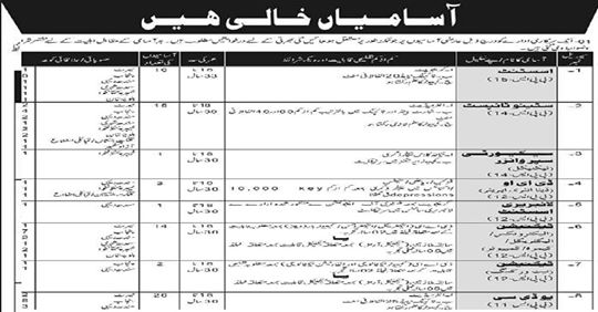 Armed Forces Jobs 2019 in Pakistan Latest