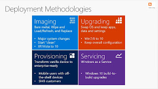 Henk's blog: My findings on Microsoft Ignite 2016 day 2 (Session) recap