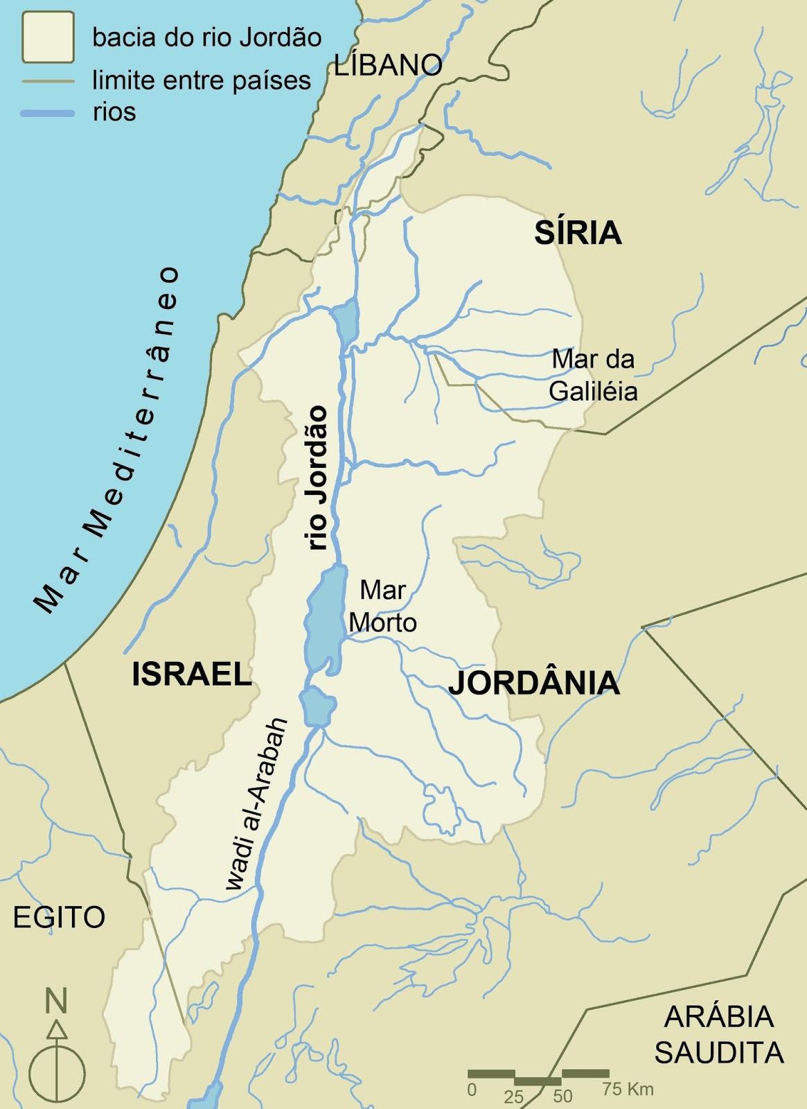 Bacia do Rio Jordão