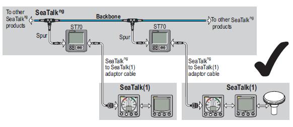 Raymarine Wiring Diagrams Likewise Seatalk Wiring Diagram On Raymarine