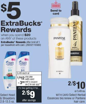cvs-couponers-deals