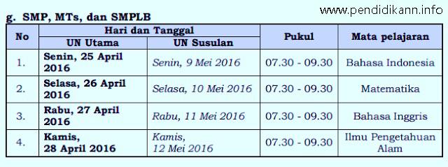 Latihan Soal UN SMP/MTS 2016