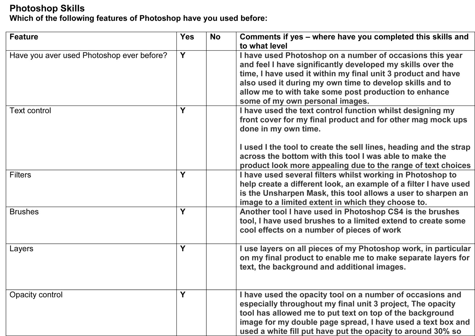 sample audit report template – Sample Audit Report Template