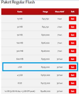 Paket Internet Telkomsel Flash Kartu Halo Lebih Murah Dari pada PraBayar