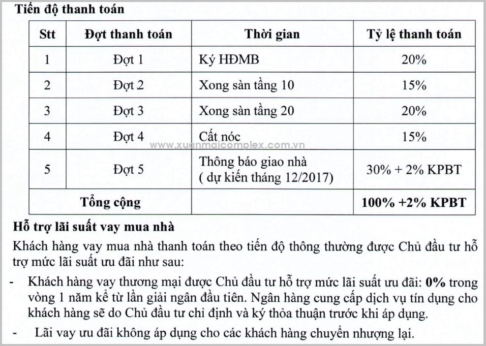 chinh sach ban hang xuan mai complex
