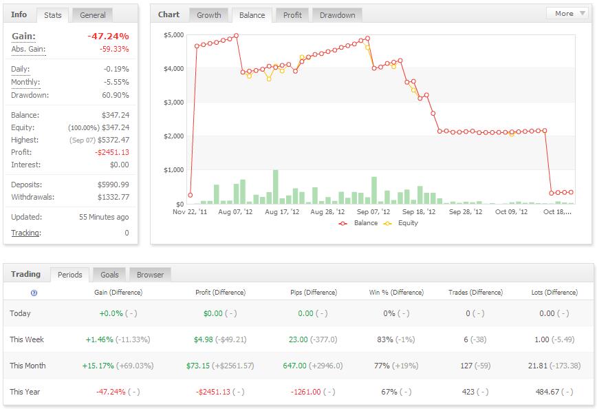 Forex trading itu apa sih