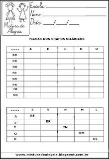 Introdução das sílabas na alfabetização
