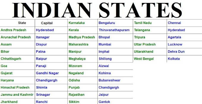States of India: Capitals, Chief Minister, Governor, Union Territories