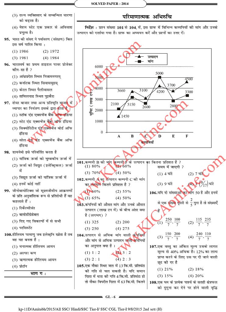 Kiran News    Flat 40% off on all Books of Kiran Prakashan