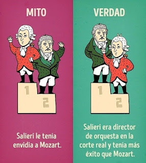El Efecto Mandela en las curiosidades históricas - Salier y Mozart