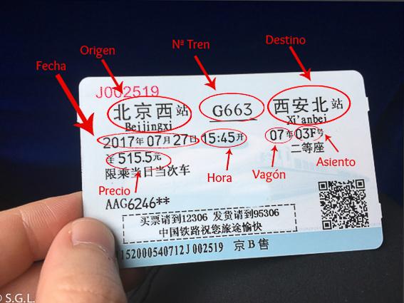Billete tren China. Viaje a Xian en tren desde Pekin