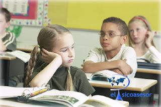 retraso mental- niño- retraso leve- retraso moderado- retraso grave- sintomas