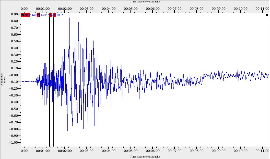 shaking earth seismogram on new zealand earthquake. Black Bedroom Furniture Sets. Home Design Ideas