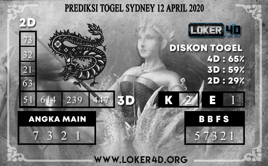 PREDIKSI TOGEL SYDNEY LOKER4D 12 APRIL 2020