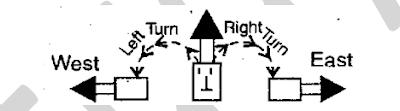 Direction Sense Reasoning SBI IBPS PO Clerk