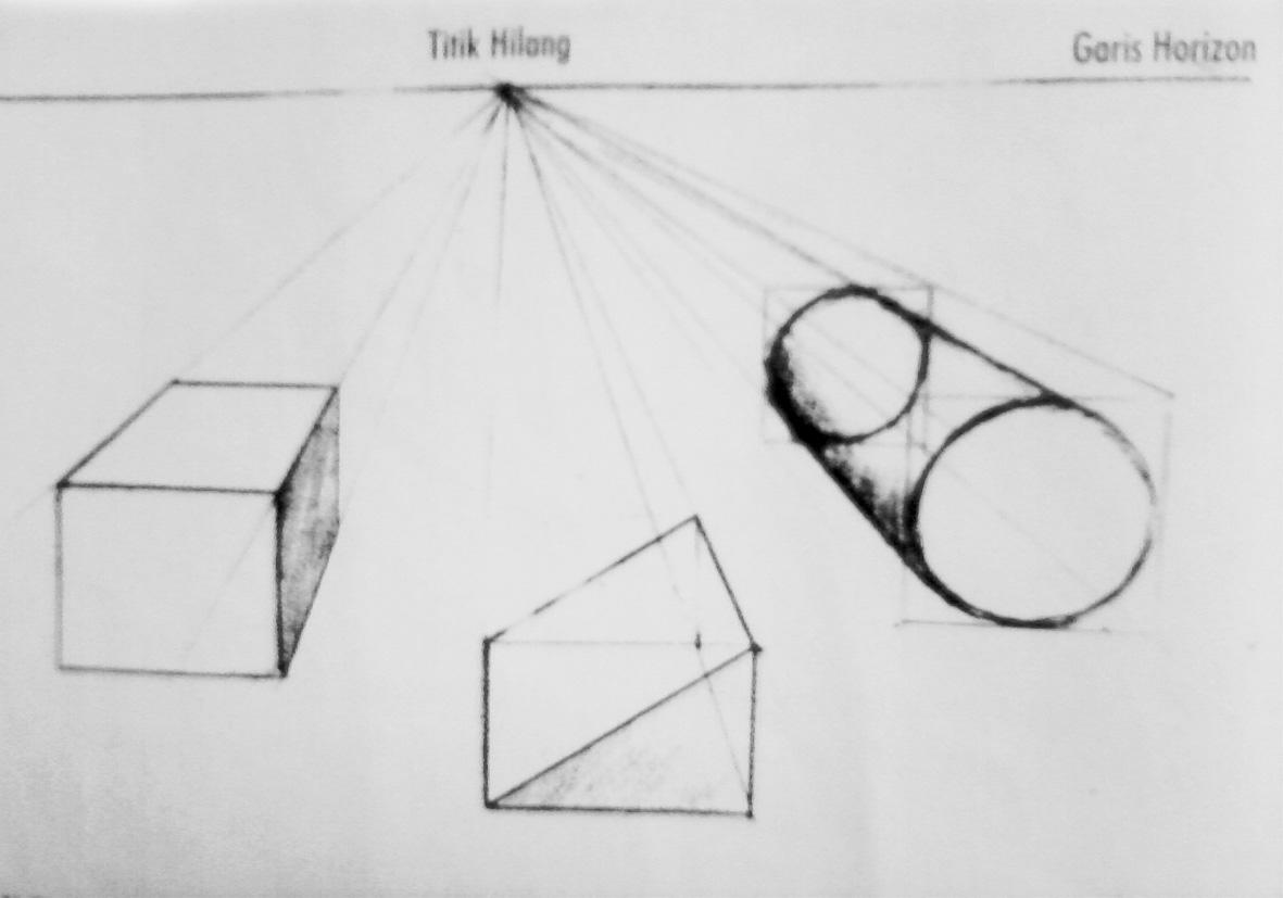 Prinsip Menggambar Bentuk Perspektif