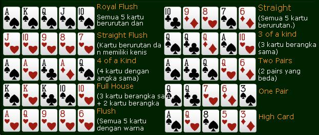 tokecash adalah agen judi bola poker dan live casino online indonesia terbaik dan terpercaya.