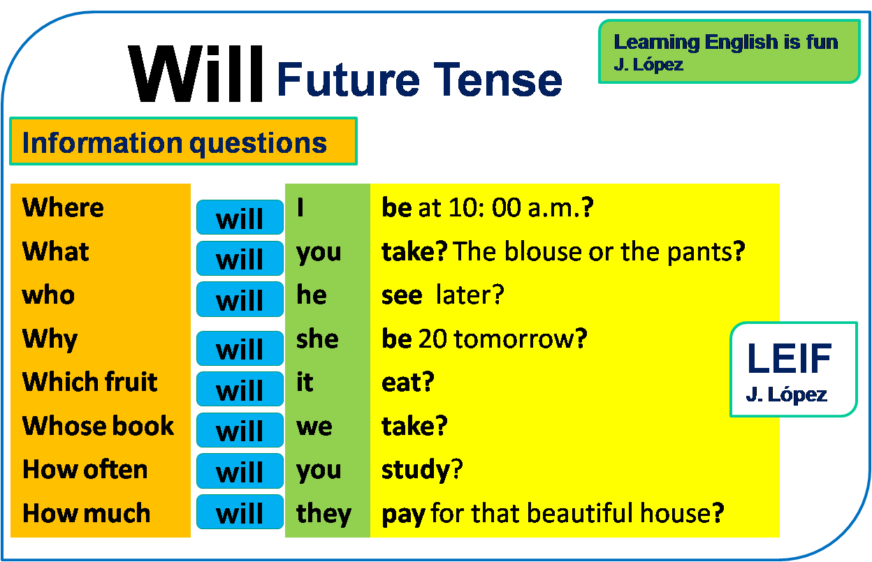 Basic English Ii Simple Future With Will