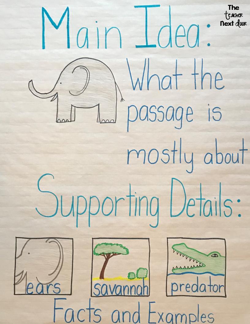 medium resolution of 9 Strategies You Should be Using to Teach Main Idea   Upper Elementary  Snapshots
